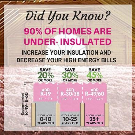 Insulation Fact Social Media Image
